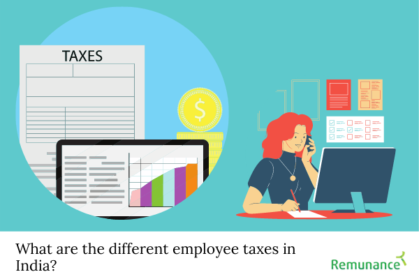 What are the different employee taxes in India?