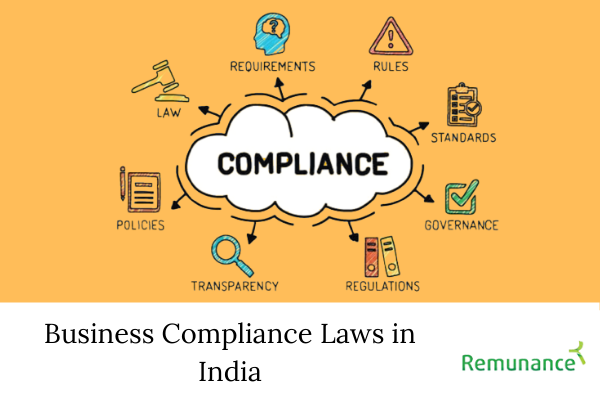 Business Compliance Laws in India